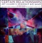 CERTAIN RELATIONSHIPS